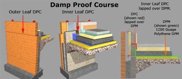 Damp proofing of roof. Liquid plastic membrane. New tiles.
